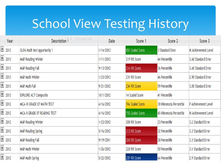 School View Testing History