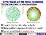 error eval of 4d flow results