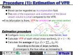 procedure 1 estimation of vfr