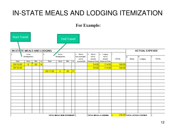 IN-STATE MEALS AND LODGING ITEMIZATION