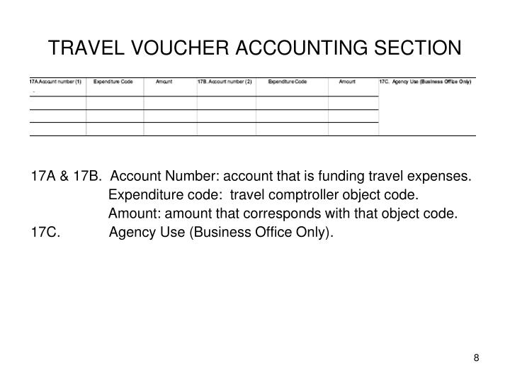 TRAVEL VOUCHER ACCOUNTING SECTION