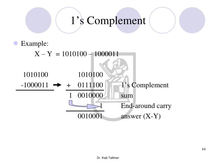 1's Complement