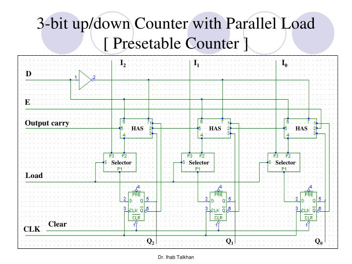 3-bit up/down Counter with Parallel Load