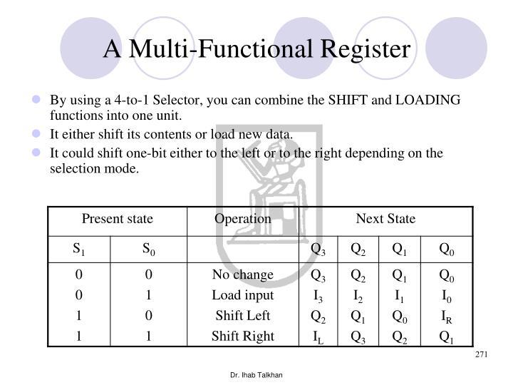 A Multi-Functional Register