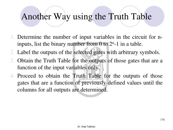 Another Way using the Truth Table