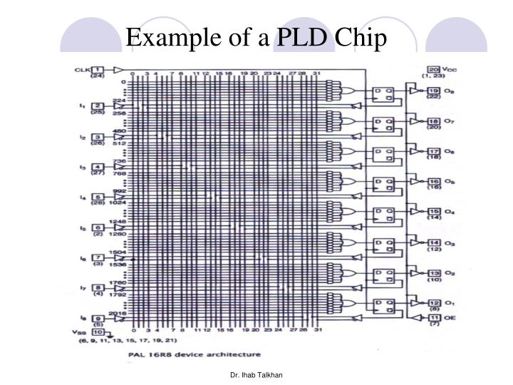 Example of a PLD Chip