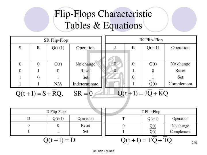 Flip-Flops Characteristic