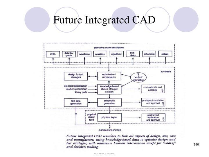 Future Integrated CAD