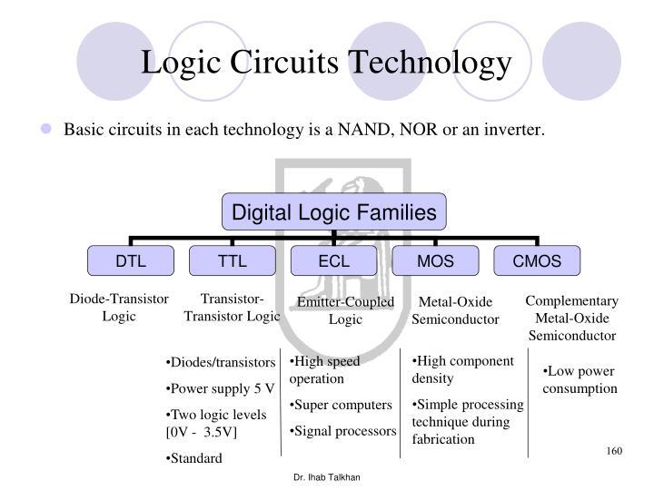 Logic Circuits Technology