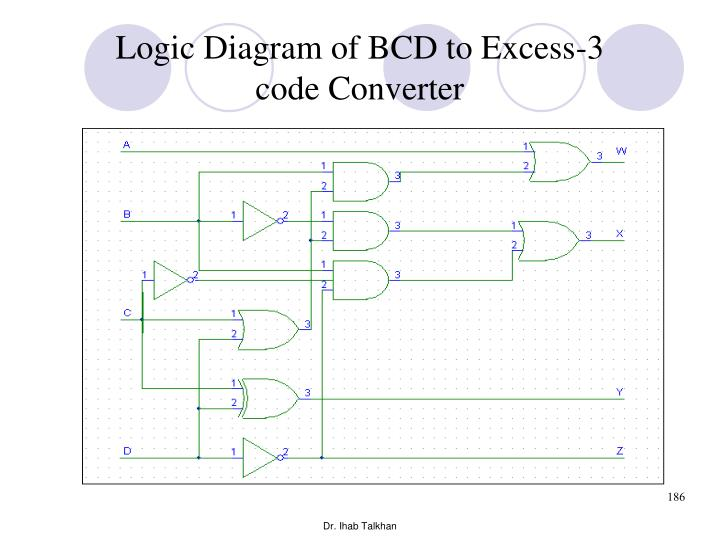 Logic Diagram of BCD to Excess-3