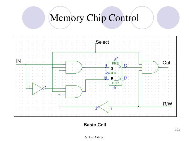 Memory Chip Control