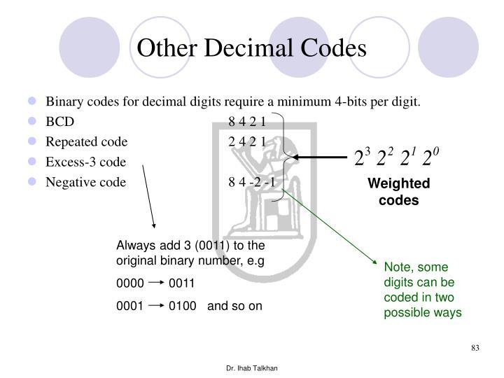 Other Decimal Codes