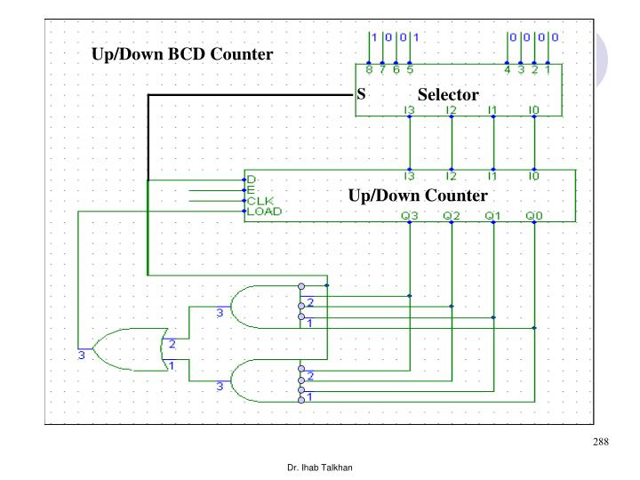 Up/Down BCD Counter