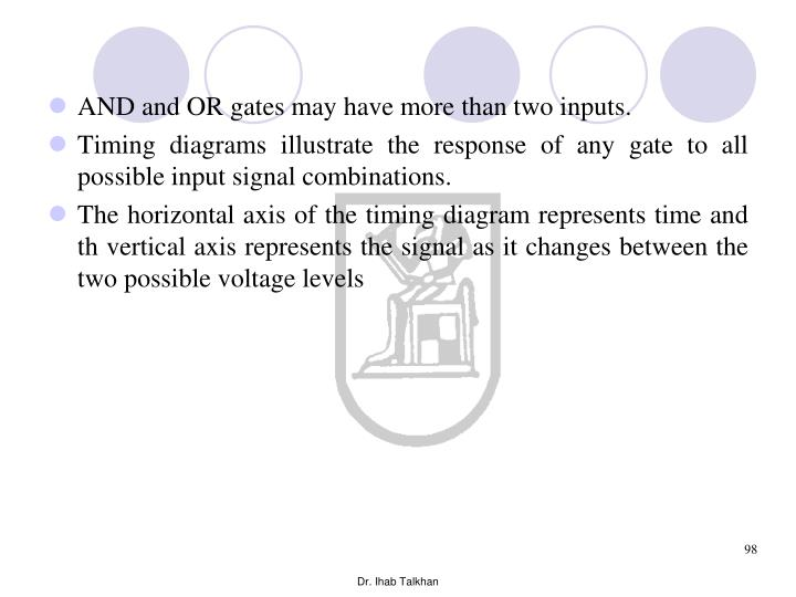 AND and OR gates may have more than two inputs.