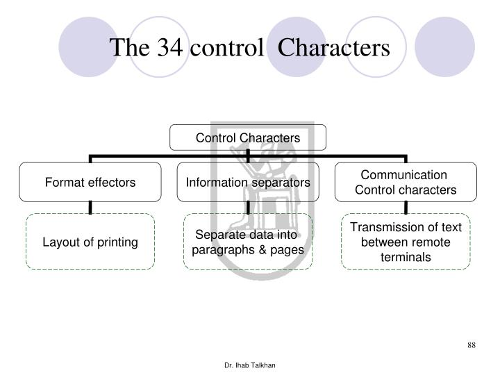 The 34 control  Characters