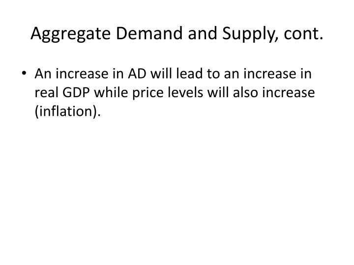 Aggregate demand and supply cont1