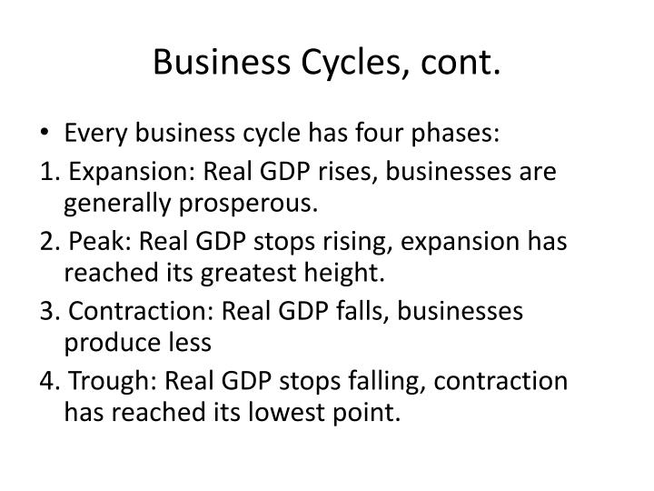 Business Cycles, cont.