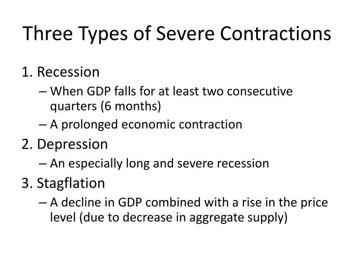 Three Types of Severe Contractions