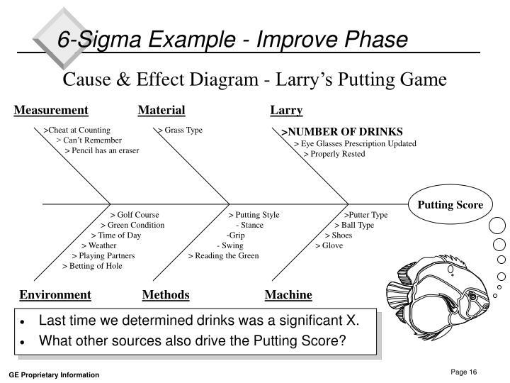 6-Sigma Example - Improve Phase