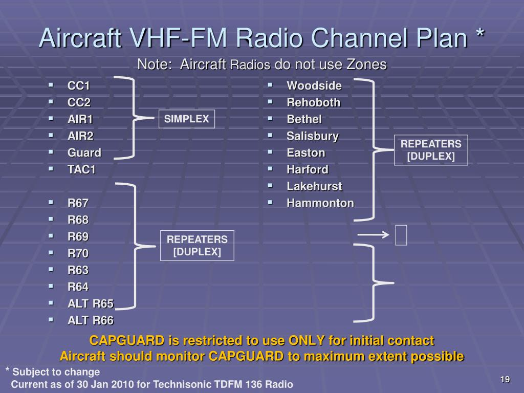 PPT - VHF Communications for Pilots & Crew Members