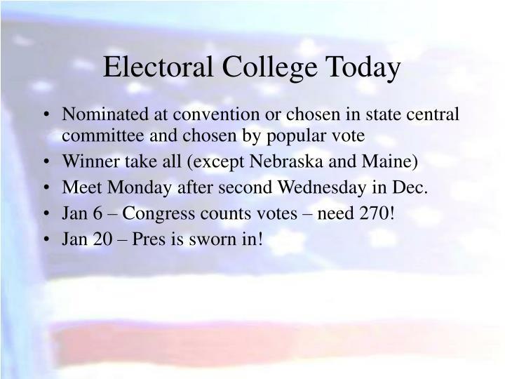 Electoral College Today