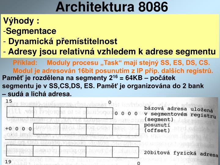 Architektura 80861