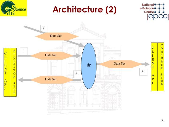 Architecture (2)
