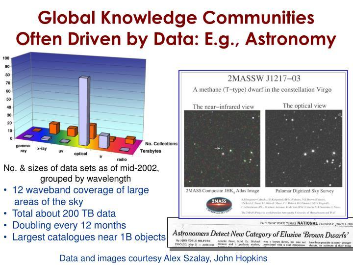 Global Knowledge Communities