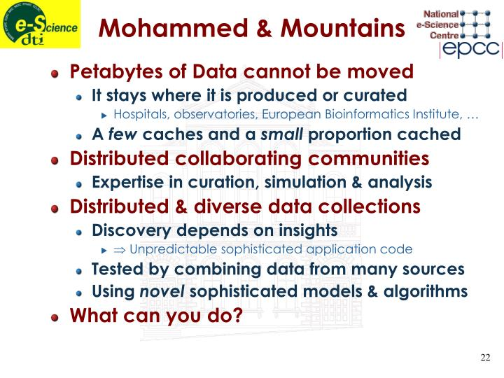 Mohammed & Mountains