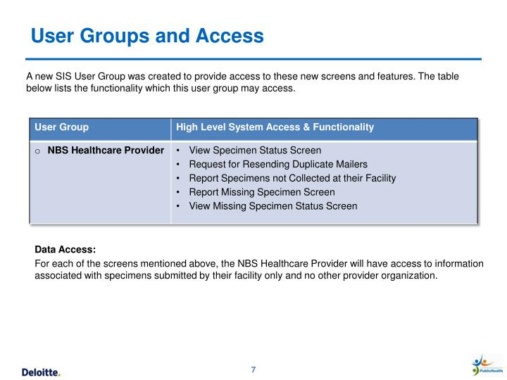 User Groups and Access
