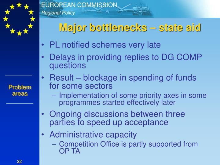 Major bottlenecks – state aid