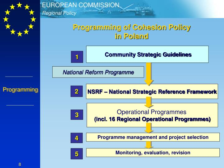 Programming of Cohesion Policy