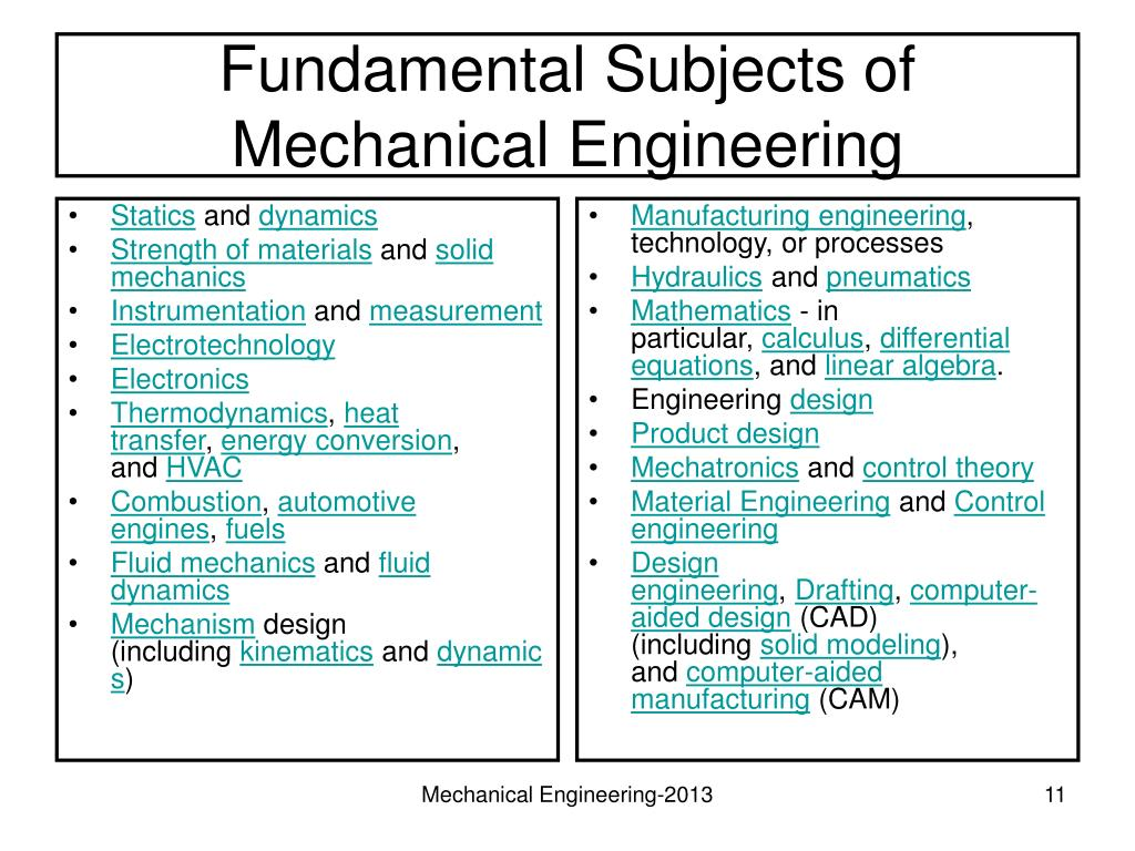PPT - Mechanical Engineering as a Career PowerPoint Presentation