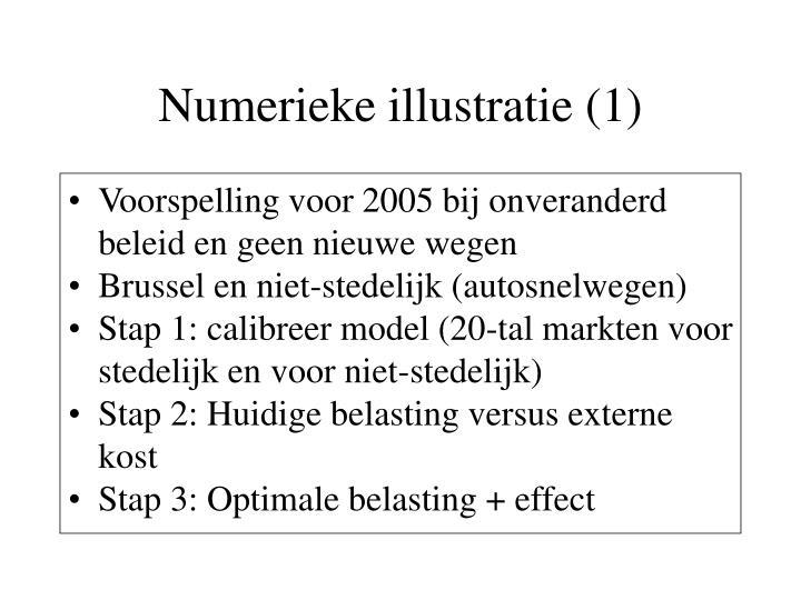Numerieke illustratie (1)
