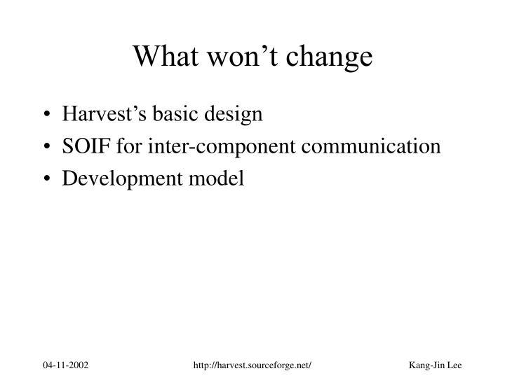 what won t change n.
