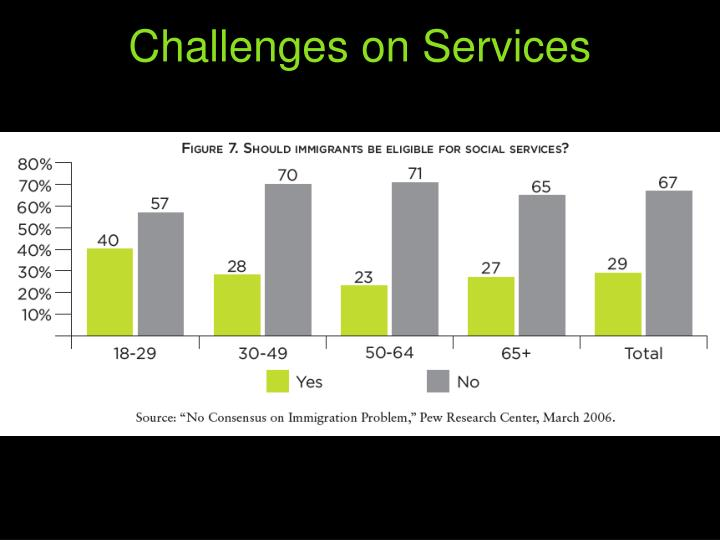 Challenges on Services