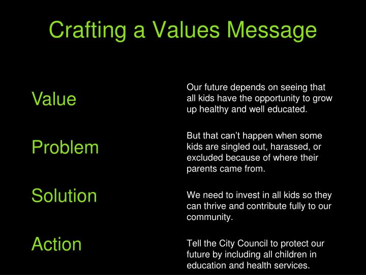 Crafting a Values Message