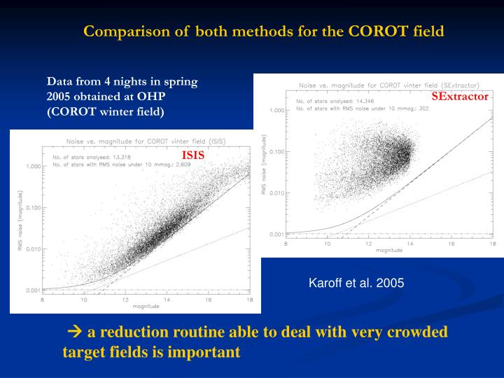 Comparison of both methods for the COROT field