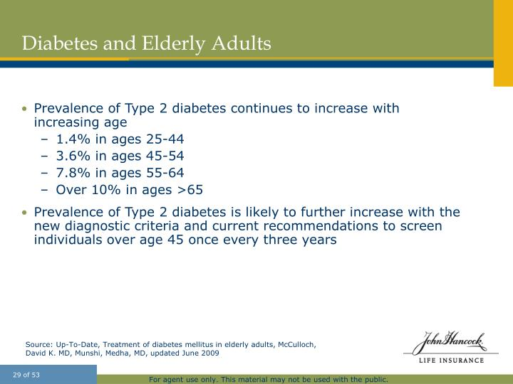 Diabetes and Elderly Adults