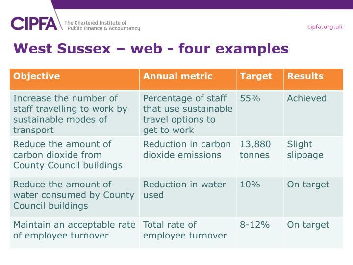 West Sussex – web - four