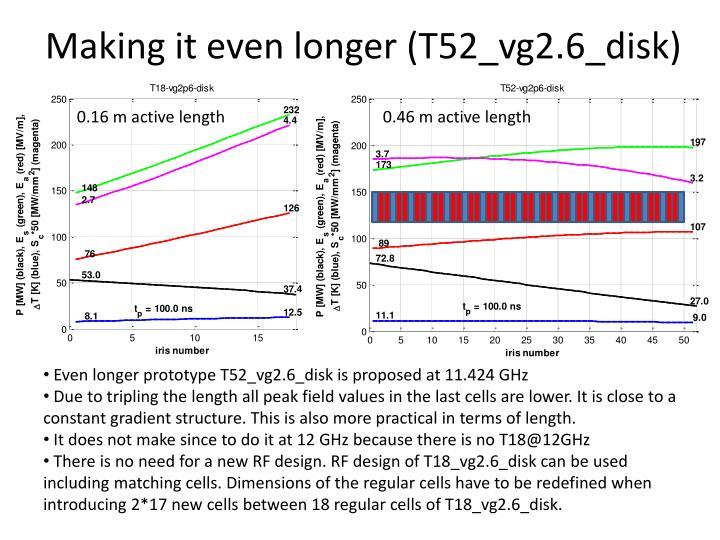 Making it even longer (T52_vg2.6_disk)