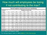 how much will employees be losing if not contributing to the max