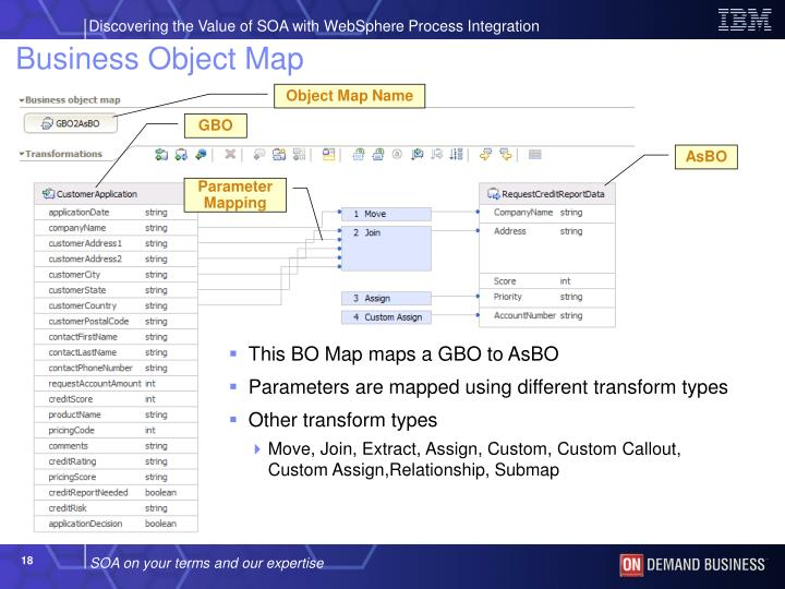 Business Object Map