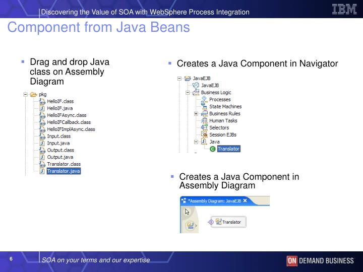 Drag and drop Java class on Assembly Diagram