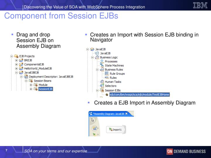 Drag and drop Session EJB on Assembly Diagram