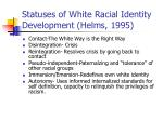 racial identity development personal They are related to the areas of identity development, change and life  explores  an individual's progression in racial identity development, proposing five.