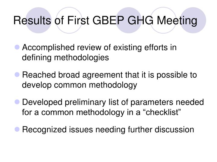 Results of First GBEP GHG Meeting