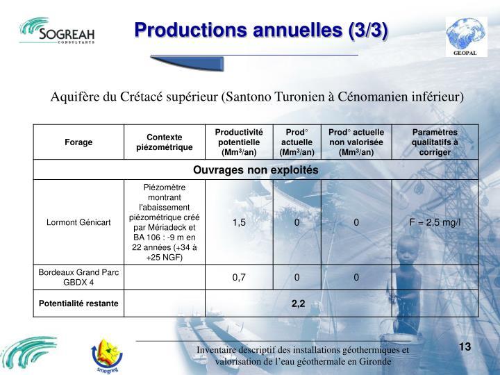 Productions annuelles (3/3)