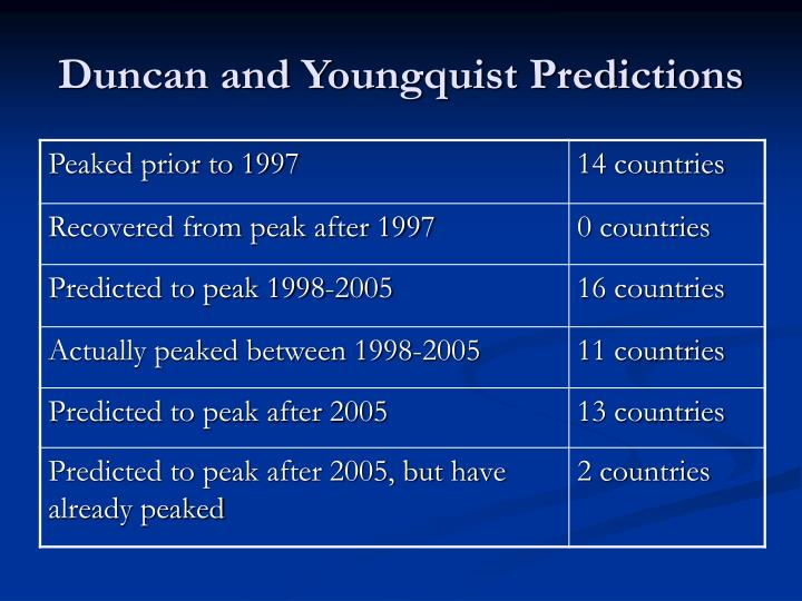 Duncan and Youngquist Predictions