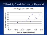 elasticity and the law of demand